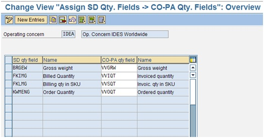 Updating Quantity Fields in CO-PA - ERPCorp SAP FICO Blog